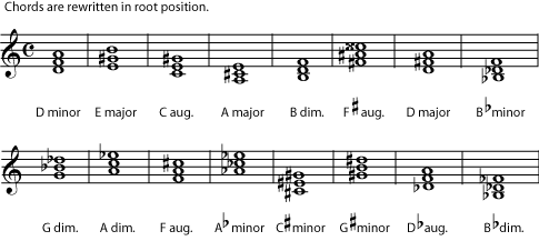 how to build augmented 6th chords