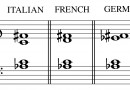 Major, minor or augmented sixth chords in music harmony