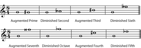 Diminished augmented intervals