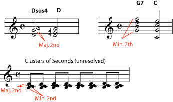 Consonances and dissonances in music theory