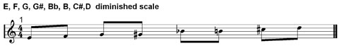 Other music scales : diminished, chormatic, whole tone scale