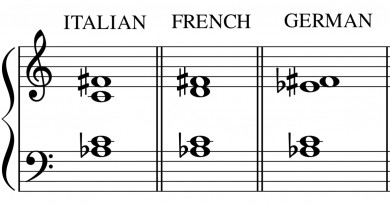 augmented sixth chords