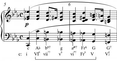 music chords symbols