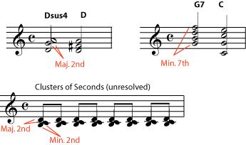 Consonances and dissonances in music theory