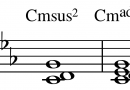 Suspended Sus chords in Music Theory : Sus2 or Sus4