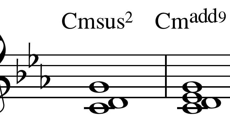 Suspended Sus Chords Sus4 Sus2 In Music Theory